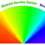 Change Spektralanalyse: Personalmanagement