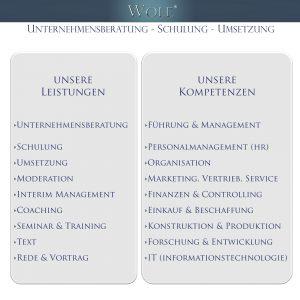 WOLF Unternehmensberatung Schulung Umsetzung Leistungen Kompetenzen