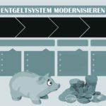 Entgeltsystem optimieren Muster-Projektablauf