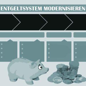 Entgeltsystem einführen, Entgeltsystem optimieren: Muster-Projektablauf